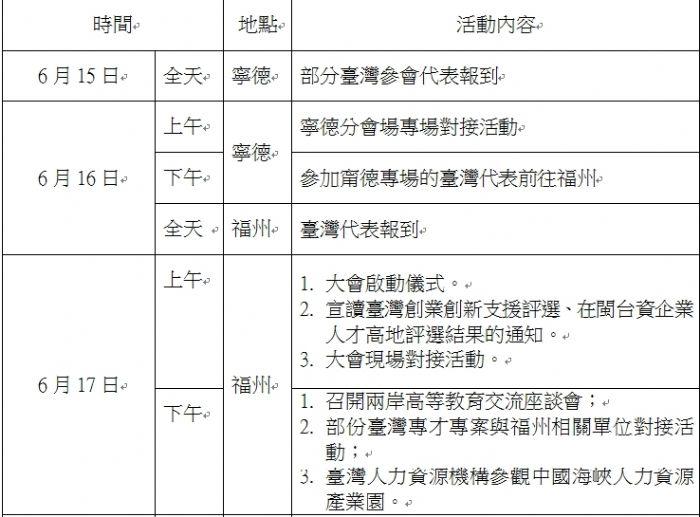 第15屆 6-18海峽兩岸人才交流合作大會-議程表1